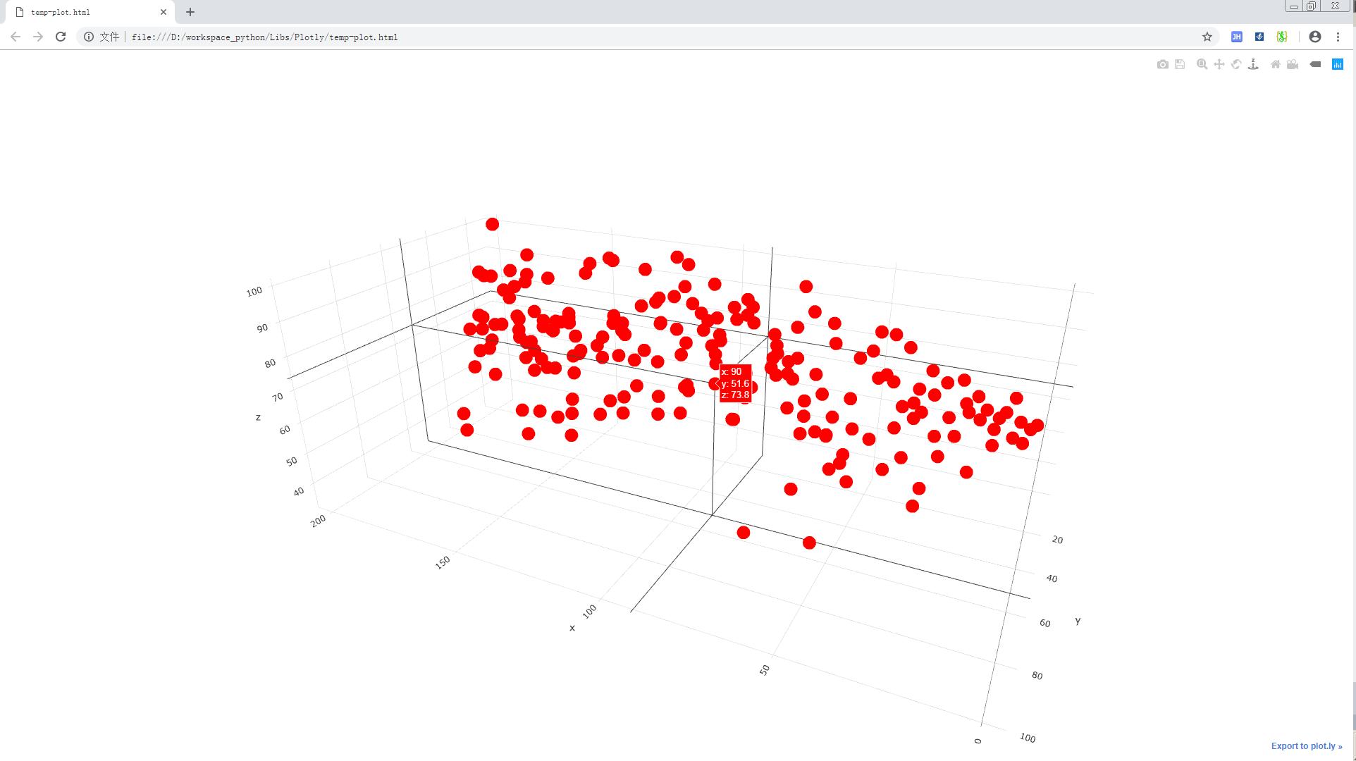 交互式数据可视化Plotly Tutorial   全宇宙尖端技术研究基地